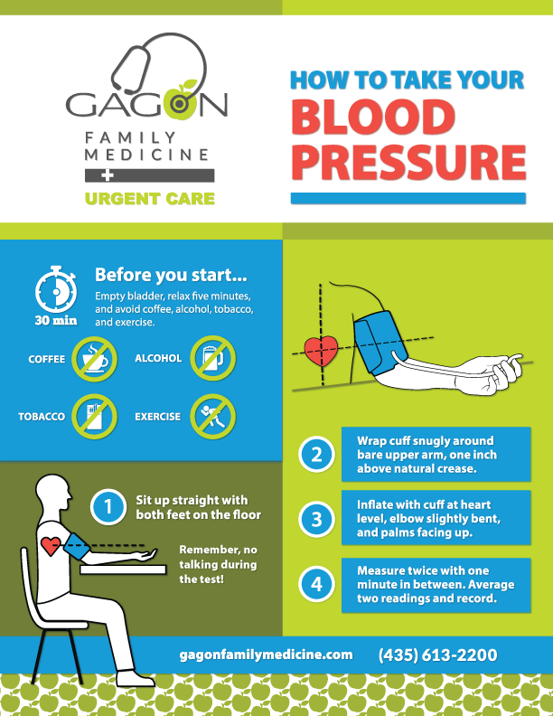 How To Take Your Blood Pressure by Gagon Family Medicine