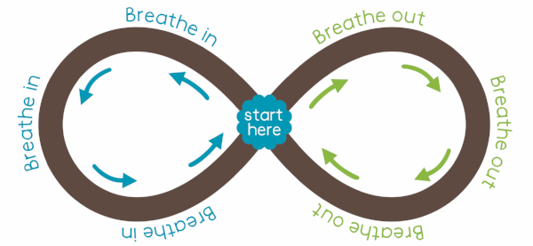 Breathing Circle for Kids